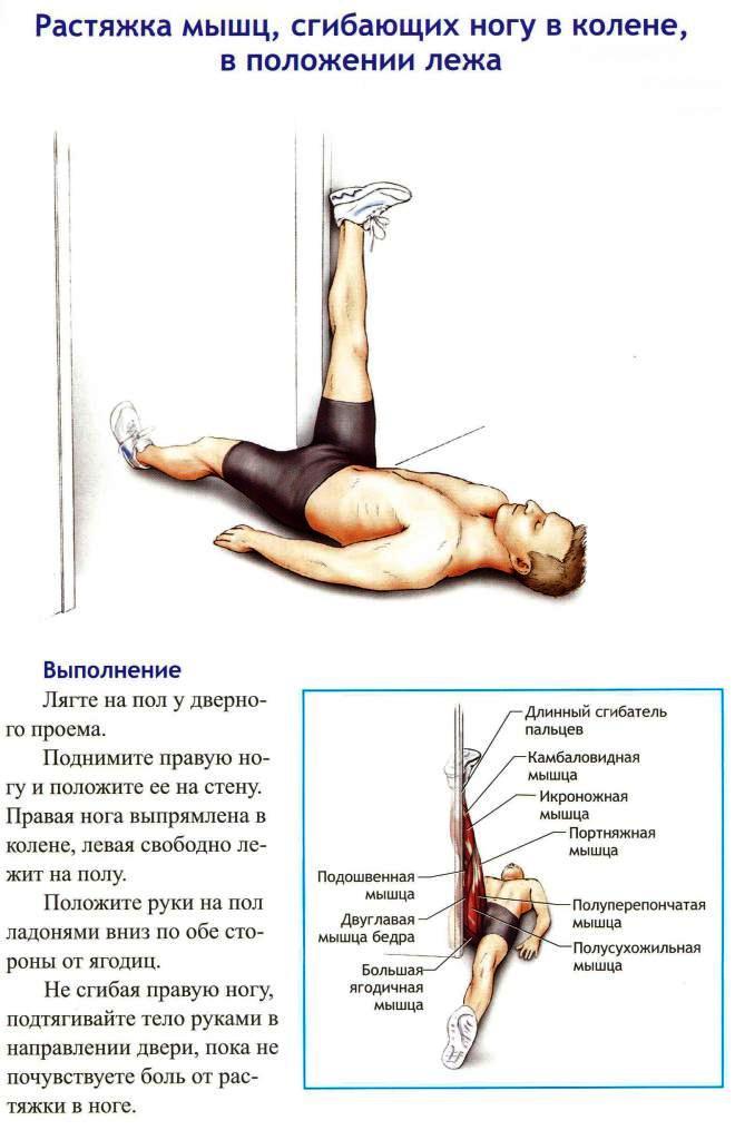 как правильно стоять на ногах положение коленного сустава