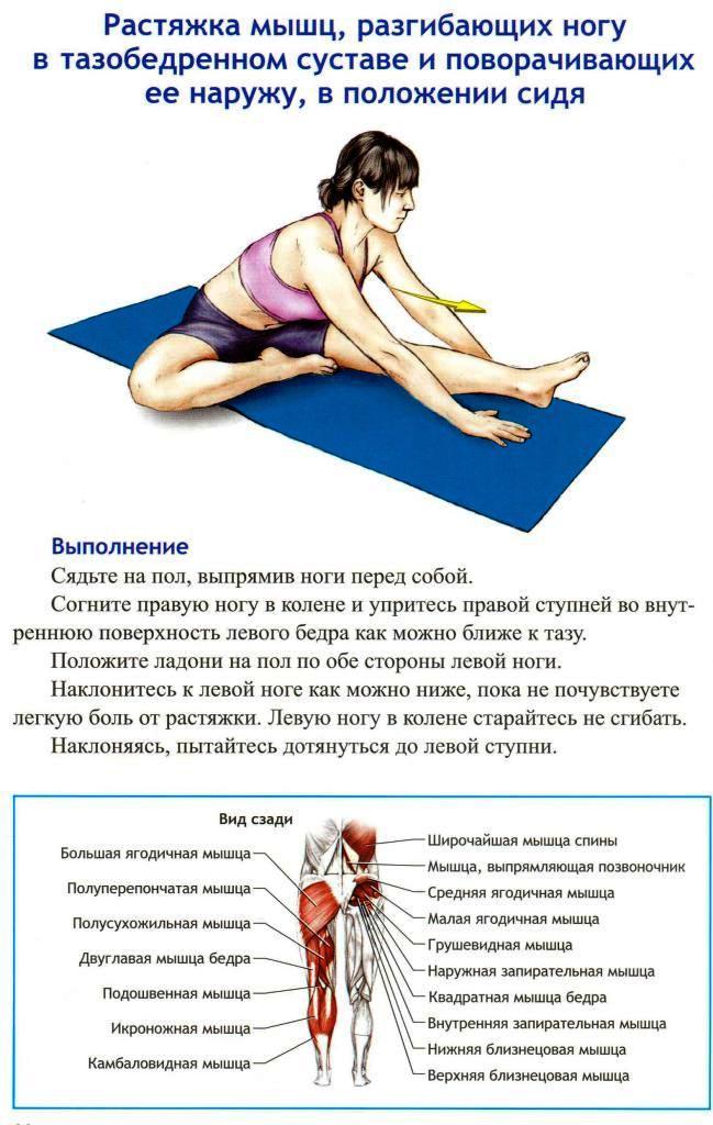 болит нога в тазобедренном суставе когда встаешь